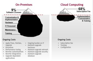 on premise vs Cloud